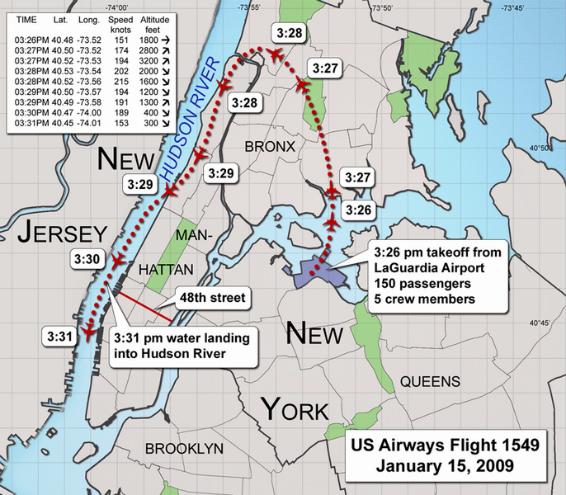 USエアウェイズ1549便飛行経路