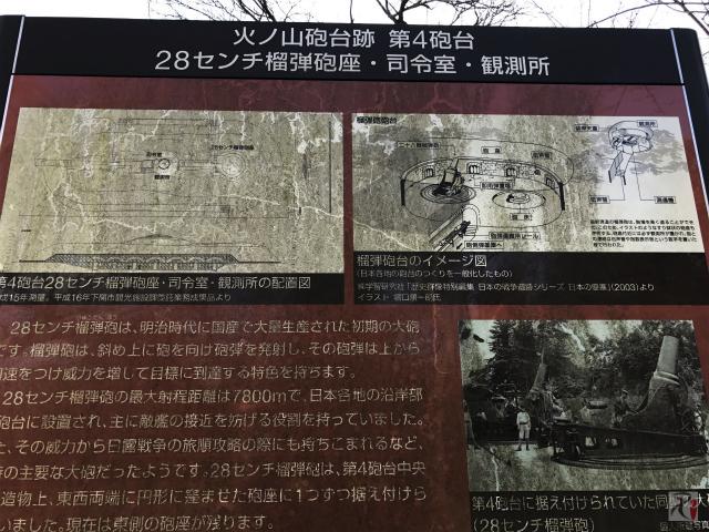 火の山砲台跡・第4砲台
